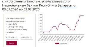 курс рос.руб к дол 1_30.01.2020