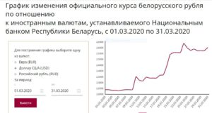 Б.руб.31.03