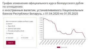 30.04.20 курс РБ