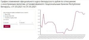 Курс РБмарт 2021